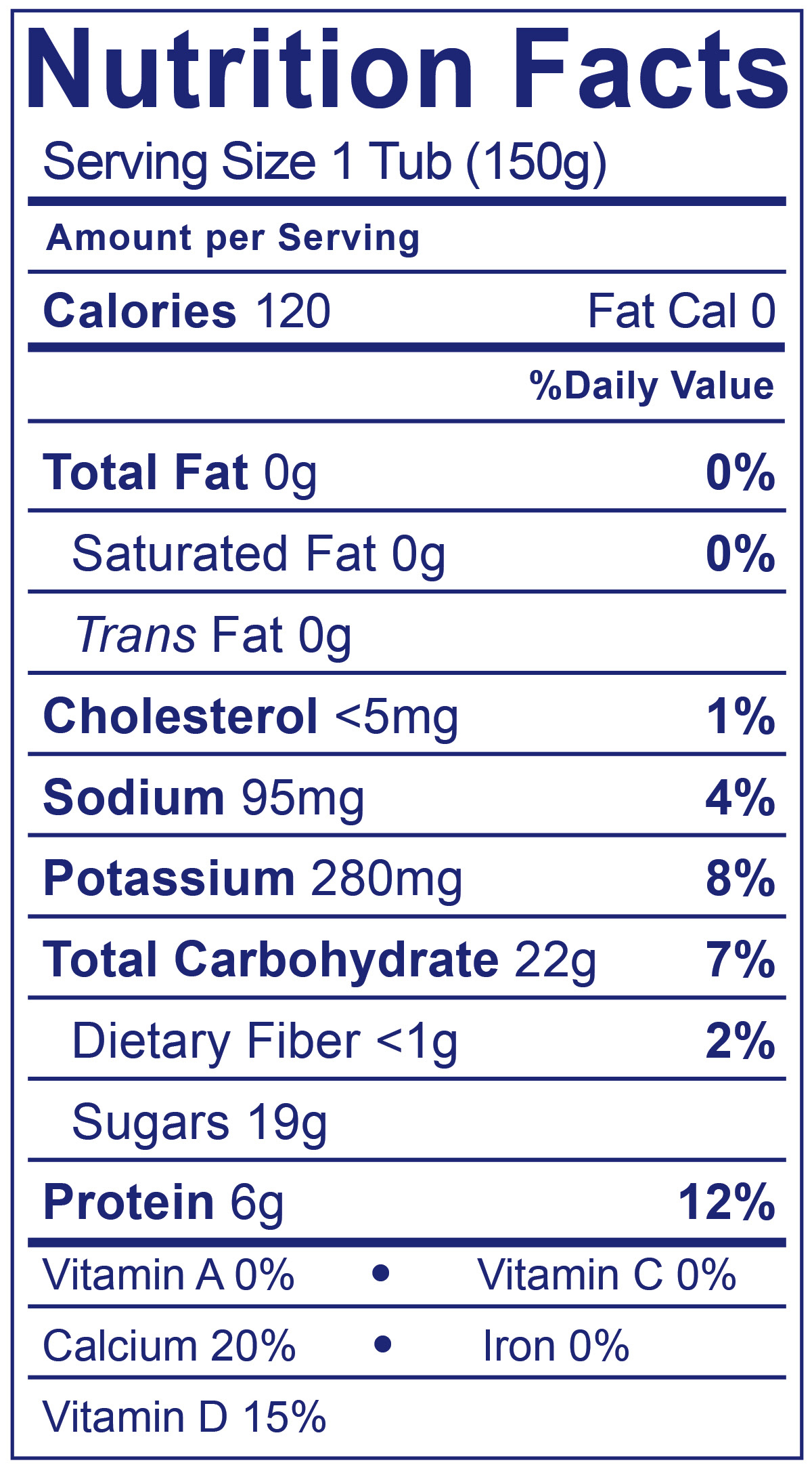 0% Fat Chocolate Underground - Nutrition Facts