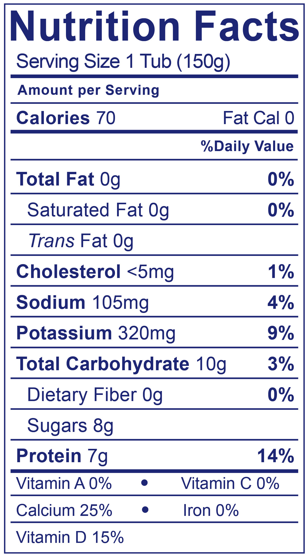 Smooth & Creamy  Fat Free Plain - Nutrition Facts