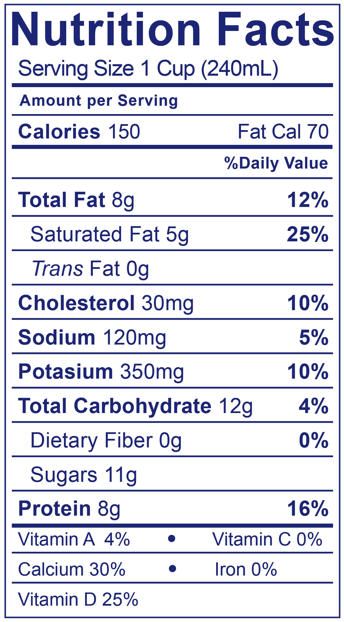 Whole Milk - Nutrition Facts