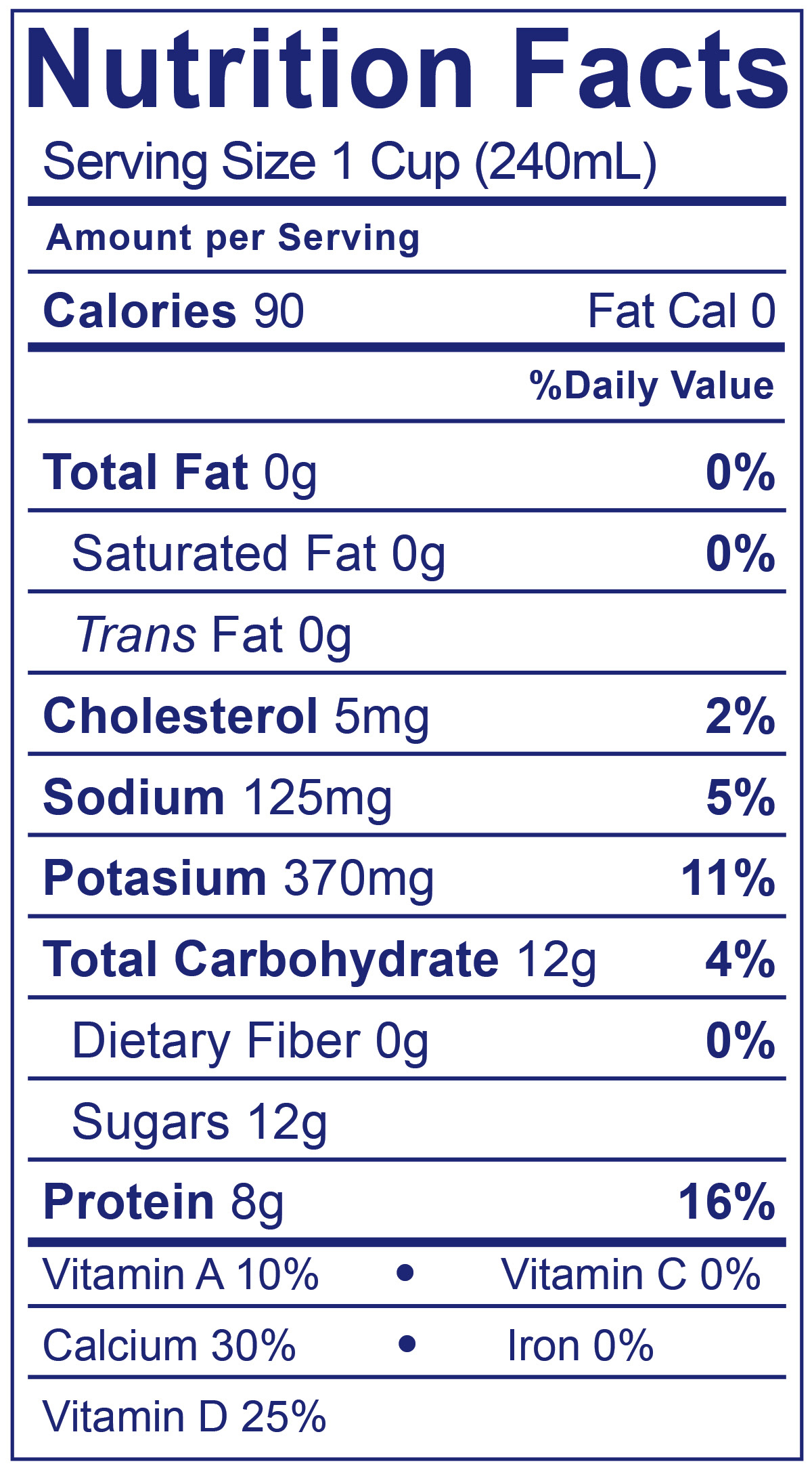 Nutrition Label For Skim Milk