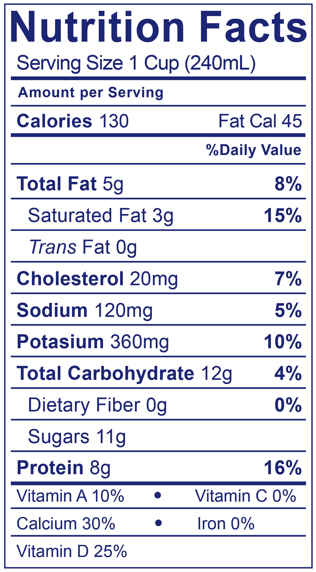 Reduced Fat 2% Milk - Nutrition Facts