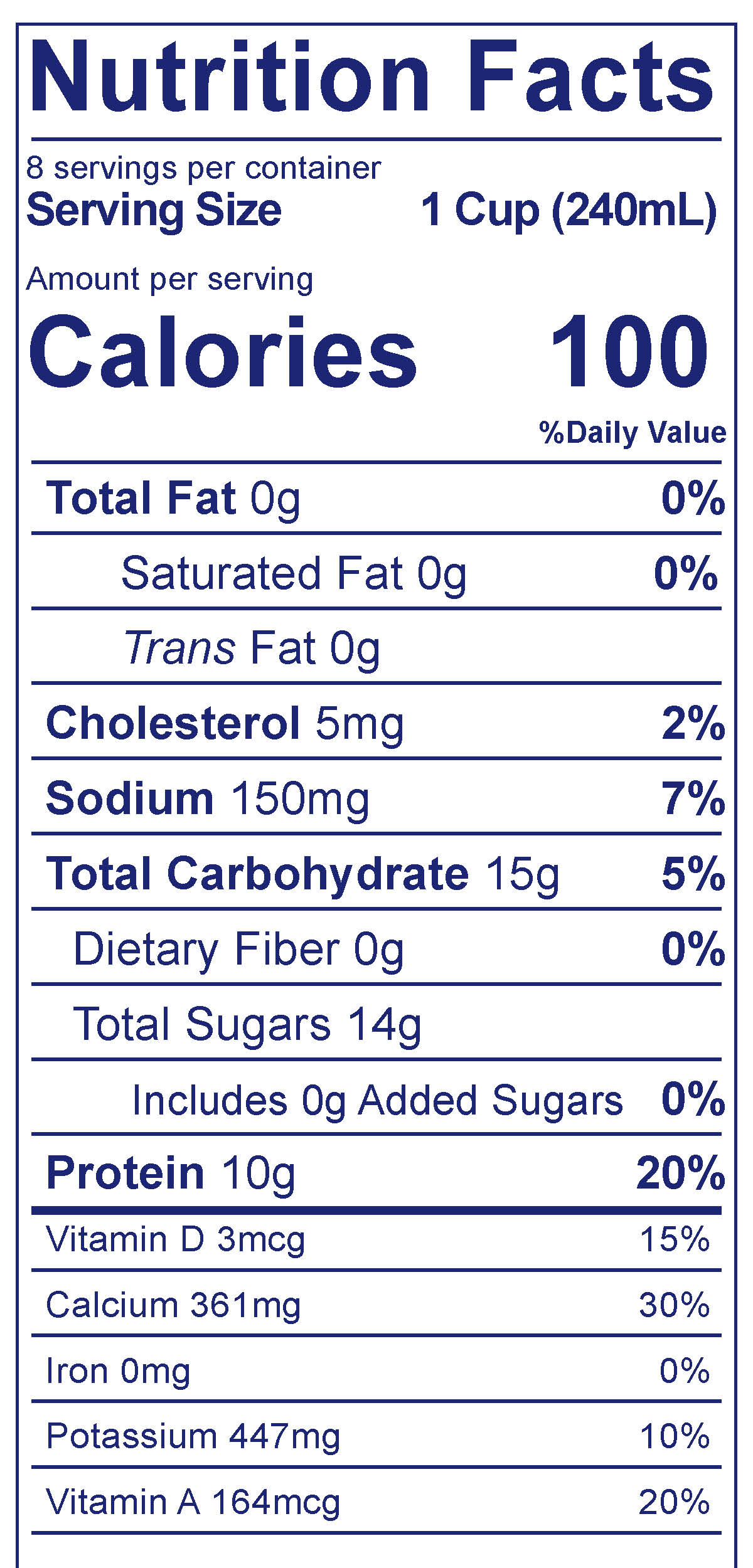 Fat Free Milk - Nutrition Facts
