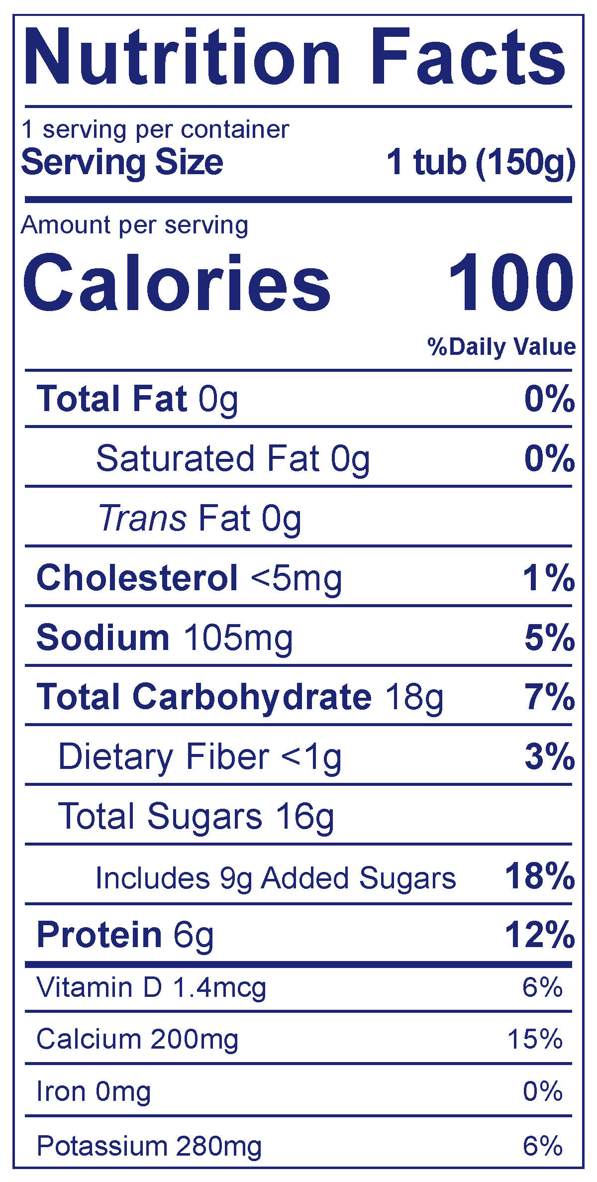 0% Fat Blueberry - Nutrition Facts