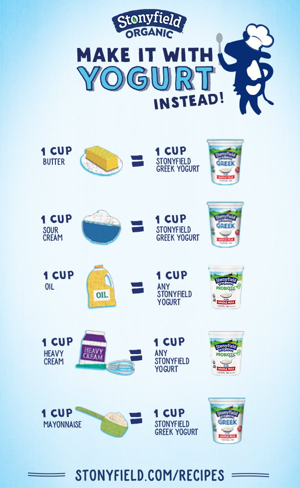 Stonyfield Yogurt Substitution Guide