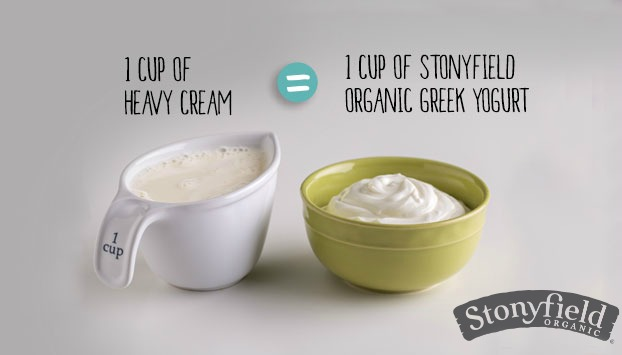 how to make cream substitute